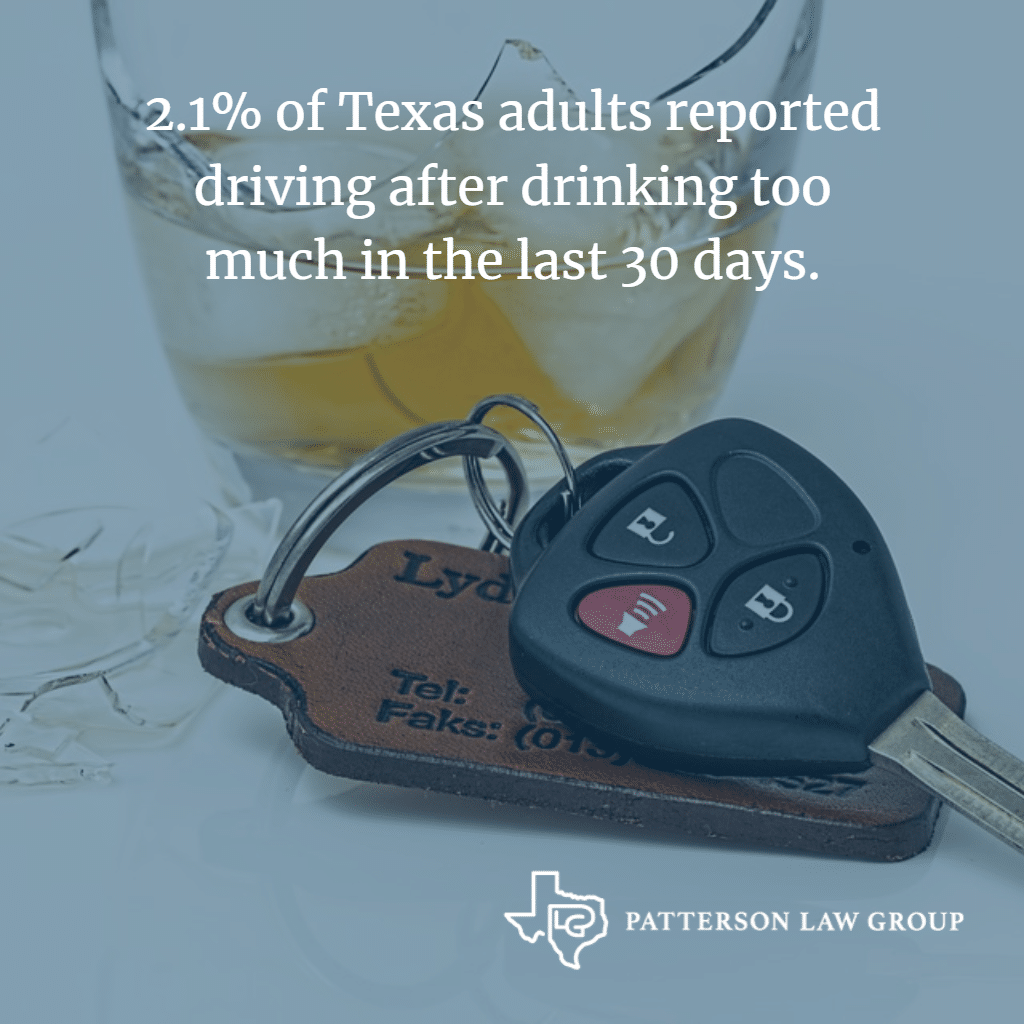 Texas Driving After Drinking