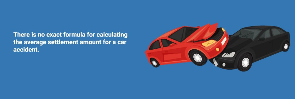 Formula for car accident settlements