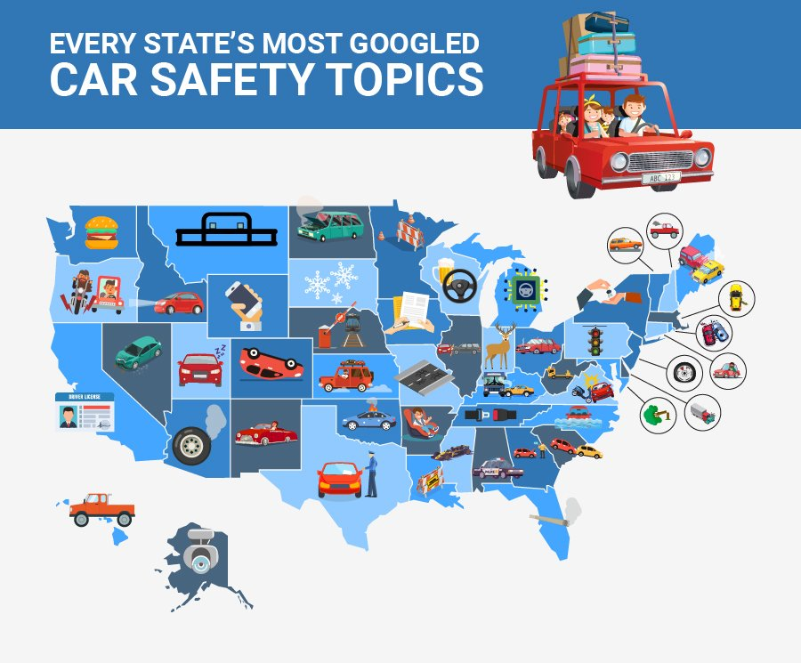 Google Most Searched Car Safety Trends