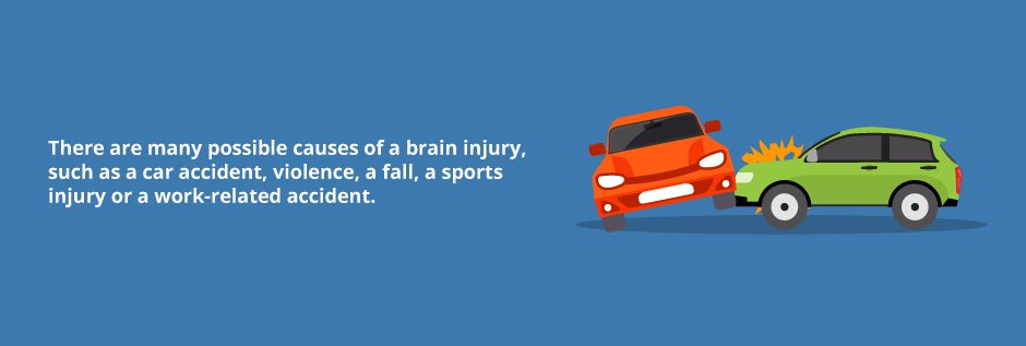 What is the Average Settlement for a Traumatic Brain Injury?